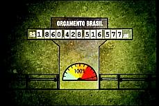 Medidor do orçamento Brasil informa R$ 1.860.428.516.577,00