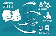 Ilustração Orçamento 2013