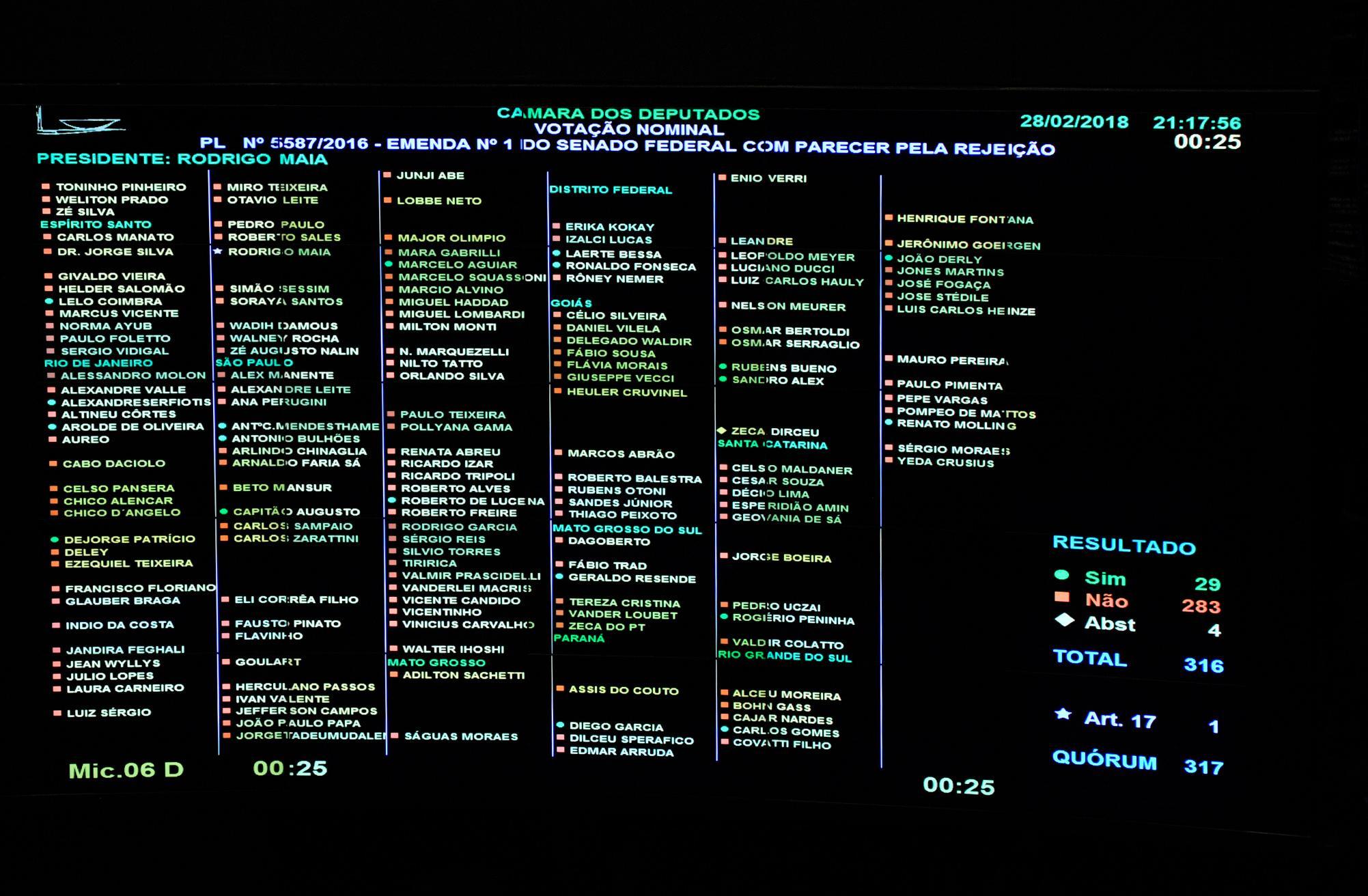 Sessão de votação da emenda do Senado ao projeto de lei de regulamentação dos aplicativos de transporte (PL 5587/16)
