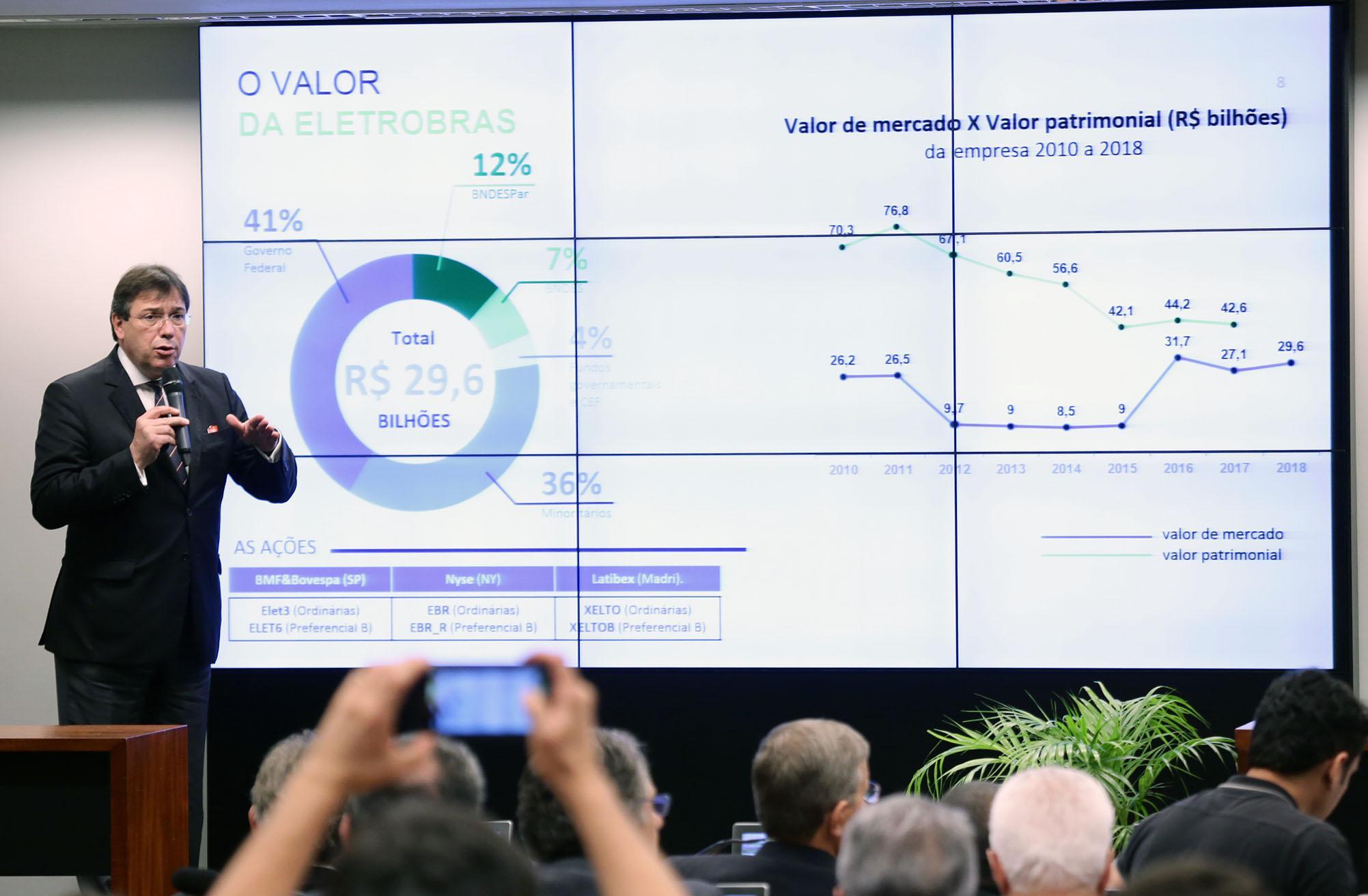 Audiência Pública e Reunião Ordinária. Presidente da Eletrobras, Wilson Ferreira Jr