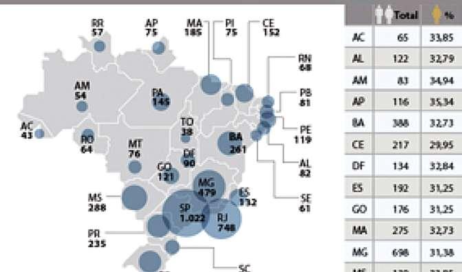 Candidatos e candidatas a deputado federal por estado.jpg