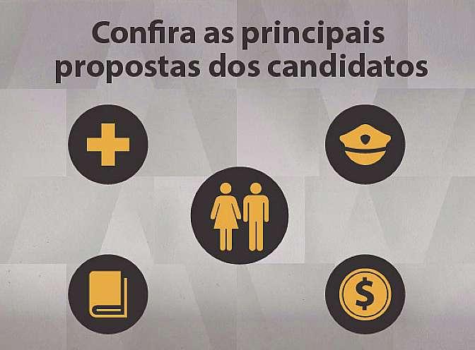 Banners - Eleições 2014 - Thumbnail para infográfico com as principais propostas dos candidatos à Presidência