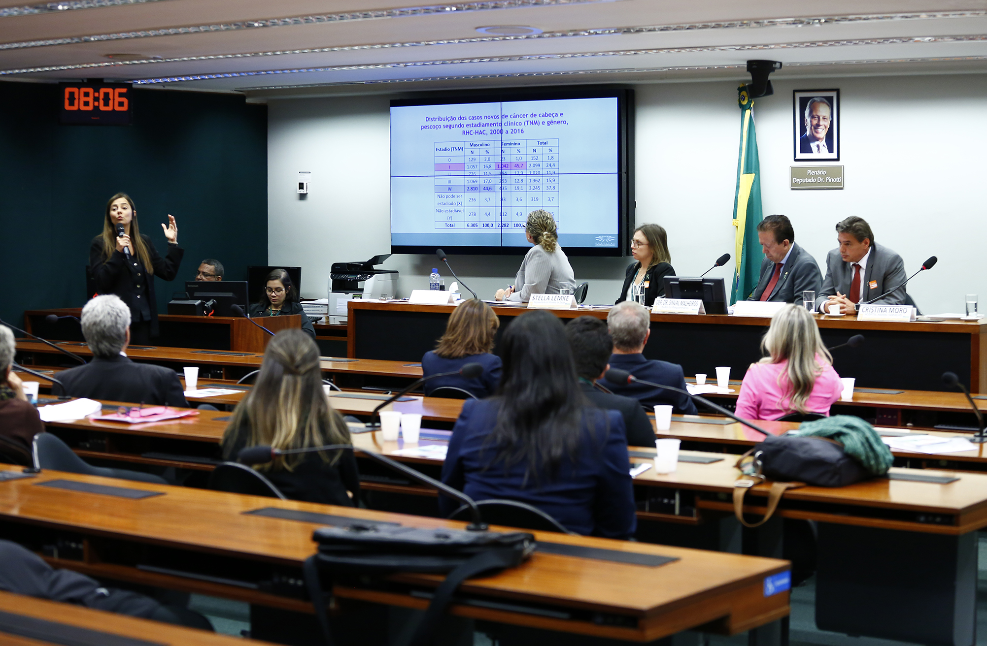 Audiência pública sobre a prevenção do câncer de cabeça e pescoço