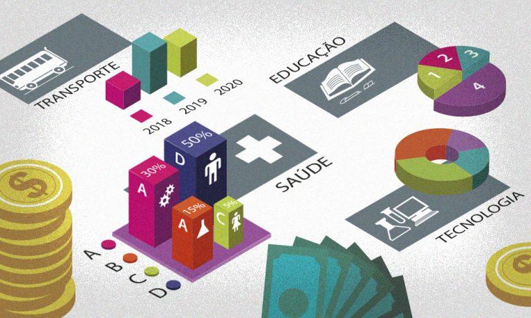 Ilustração Orçamento, emendas parlamentares nLei orçamentária