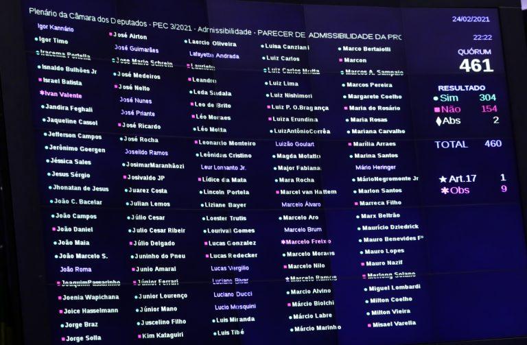 Placar eletrônico mostra resultado da votação da admissibilidade da PEC