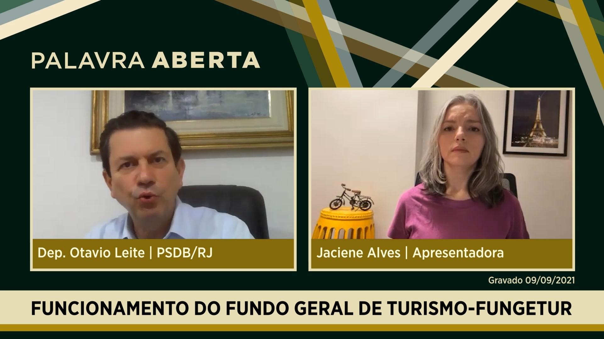 Funcionamento do Fundo Geral de Turismo - Fungetur